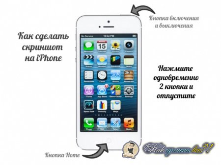 Как сделать скриншот на iPhone (iPod или iPad)?
