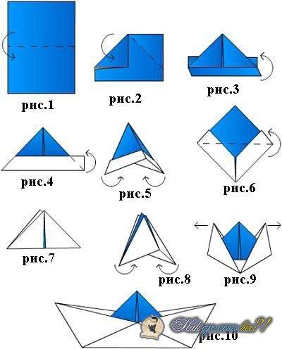 Как сделать кораблик из бумаги поэтапно фото