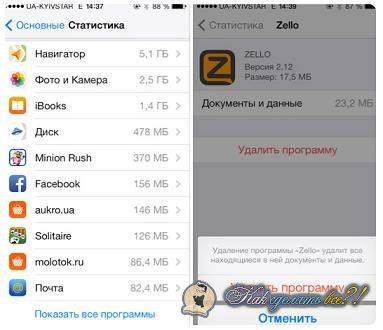 Iphone null программа