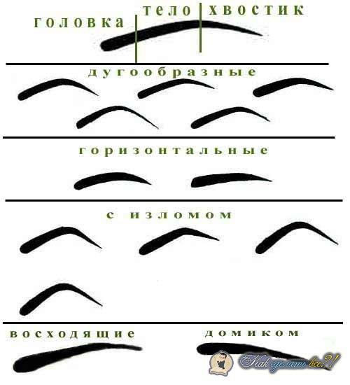 Как сделать брови изломом