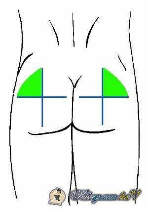 Как правильно сделать укол внутримышечно в бедро
