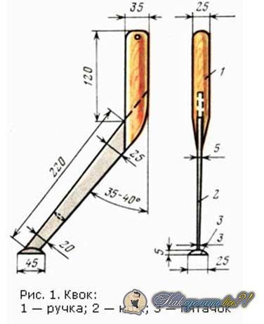квок чертежи и размеры