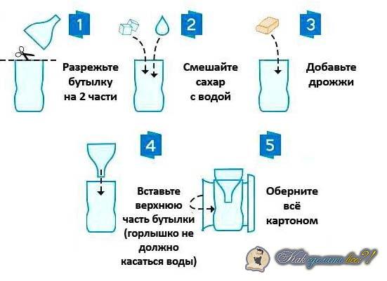 Бутылка от комаров своими руками