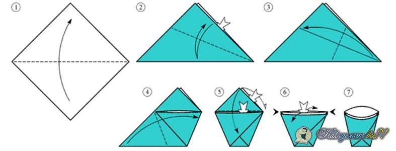 Как сделать что то из бумаги картинки