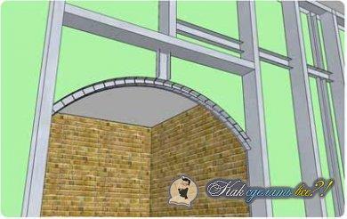 Как сделать арку из гипсокартона?