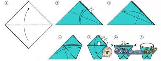 Как сделать стаканчик из бумаги?