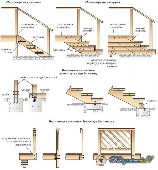 Как сделать крыльцо на даче?
