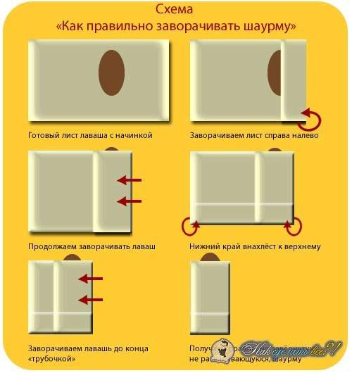 Как заворачивать шаурму в домашних условиях рецепт с фото