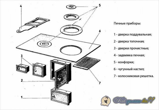 Как построить печь с духовкой своими руками