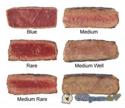 Как сделать стейк?