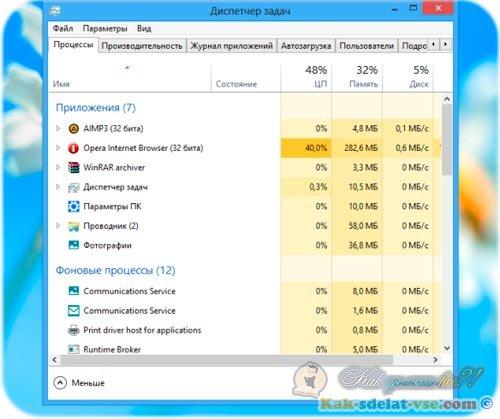Как открыть диспетчер задач в Windows 8?