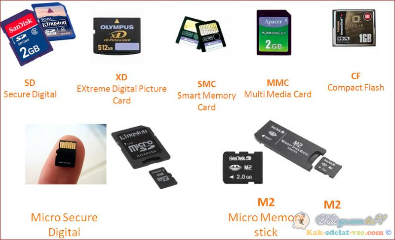 как скачать видео на карту памяти с компьютера - фото 3