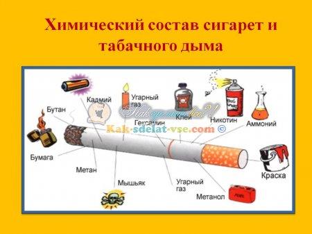 Вред курения. Советы,как бросить курить.