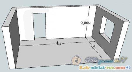 Как рассчитать обои на комнату?