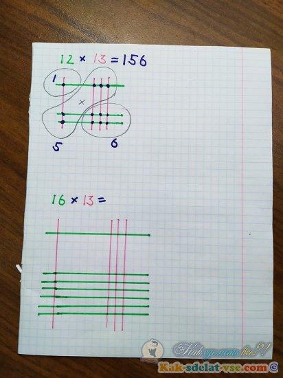 Японский способ умножения чисел?